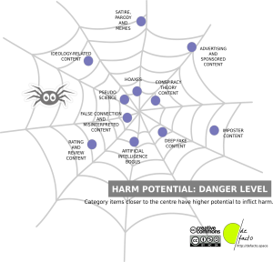 cobweb-en
