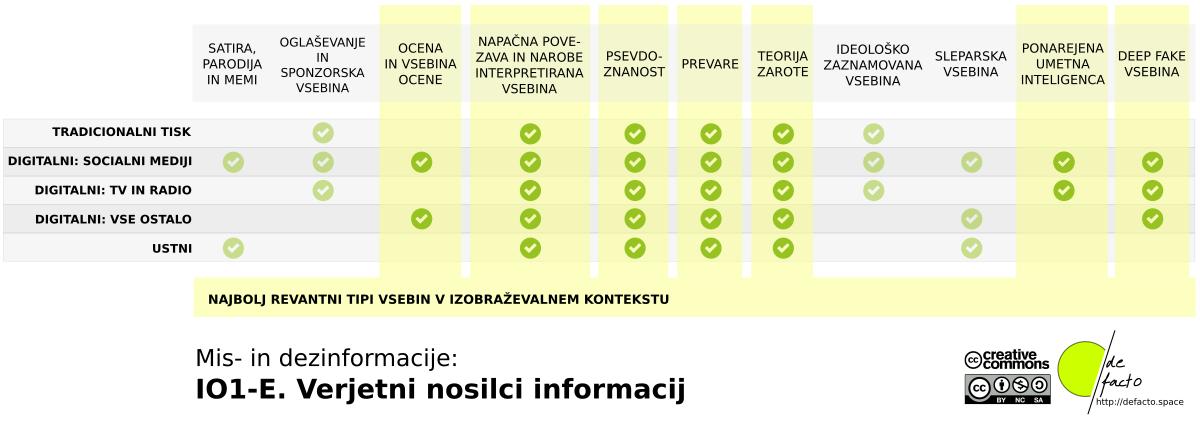 IO1-E-si
